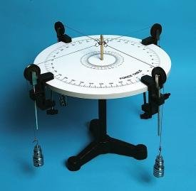 A. Daigger & Company - Force Table