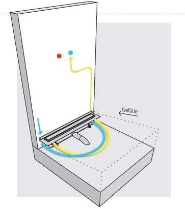 Salle De Bains Toilettes /Évier Bassin Tubes Annel/és en Acier Inoxydable /À Deux T/êtes Plomberie Size : 100cm Jiangjun 1//2 Chauffe-Eau Flexible De Douche