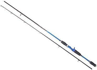 Para pesca en el mar claro Carbon (ml) e instrucciones para hacer ...