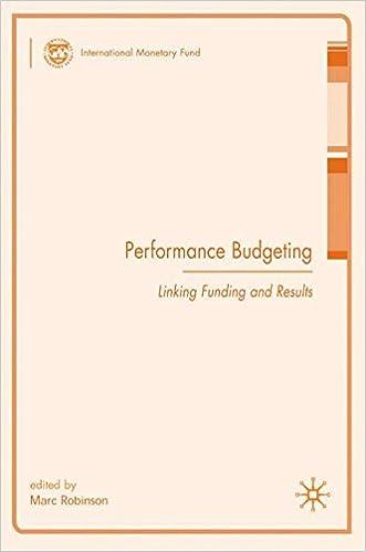Nem engelsk lydbøger gratis download Performance Budgeting: Linking Funding and Results (Procyclicality of Financial Systems in Asia) 0230553567 på Dansk CHM
