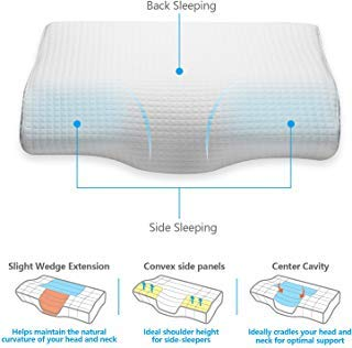 Best Specialty Medical Pillows