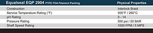 EQP-2904 - PTFE FDA Filament Packing - 3/8'' Cross Section - 1 Lb.