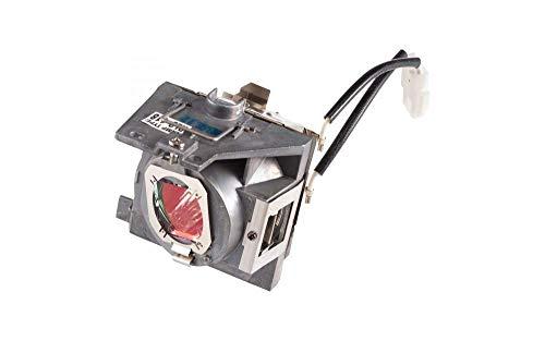 Most Popular Video Projector Lenses