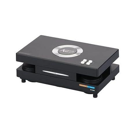 Review Grandmax SPKR-AE-5000-BK Tweakers 2.1