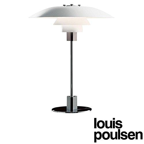 Poulsen Outdoor Lighting in US - 6