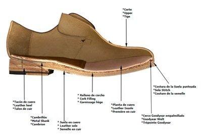 Fiarucci Mr Herrenschuhe Tygo Brown Croco Calf Leather/Goodyear Welted