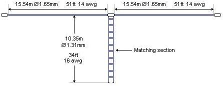 IL Sigma G5RV Full Size Dipolo HF 3,5-30 MHz sin trampas (longitud 31 m)