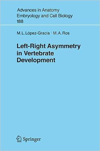 Left-Right Asymmetry in Vertebrate Development