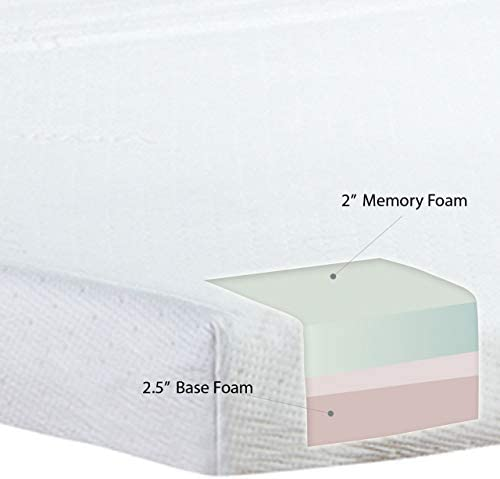 home, kitchen, furniture, bedroom furniture,  mattresses, box springs 5 image Lifetime sleep products Sofa Sleeper Replacement Memory Foam promotion