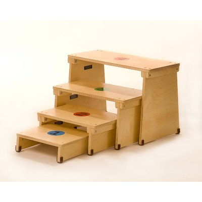 (Nesting Benches )