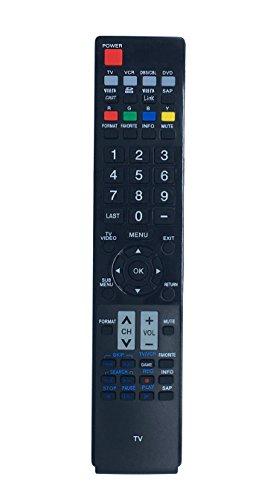 VINABTY N2QAYB000217 Replaced Remote fit for Panasonic Plasma HDTV Television TH-46PZ850 TH-46PZ850U TH-46PZ850UA TH-50PZ850 TH-50PZ850U TH-50PZ850UA TH-58PZ850 TH-58PZ850U TH-65PZ850 TH-65PZ850U (Shopping Viera)