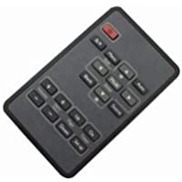Universal Replacement Remote Control Fit For Dell 1609WX M210X 4210X DLP Projector