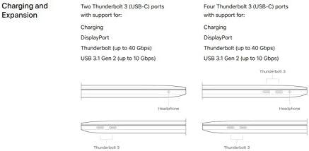 Apple 13in MacBook Pro, Retina, Touch Bar, 3.1GHz Intel Core i5 Dual Core, 8GB RAM, 512GB SSD, Silver, MPXY2LL/A (Renewed) 31cjd4hl1iL