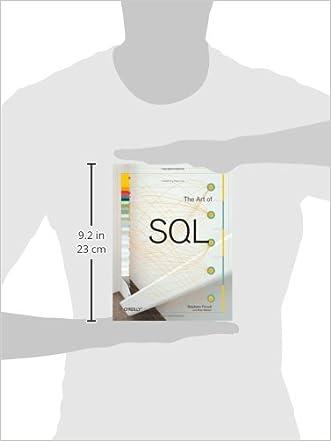 9aa308fe7d740 on sale The Art of SQL - www.smcmy.com.my