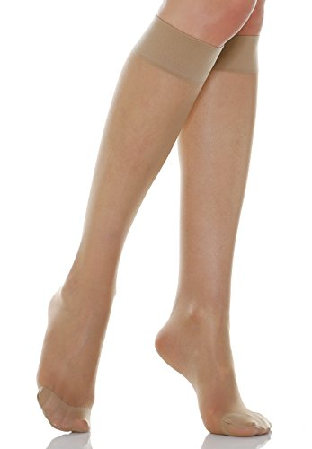 44a43ea39 Alpha Medical 15-20 mmHg Compression Knee High Stockings