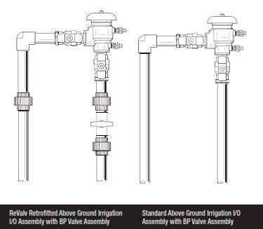 ReValv Above-Ground Irrigation System Winterizer Do-It-Yourself Kit