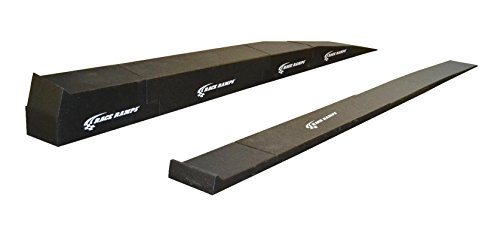 Race Ramps RR-BTDR-10 Banked Track Display Ramp Set