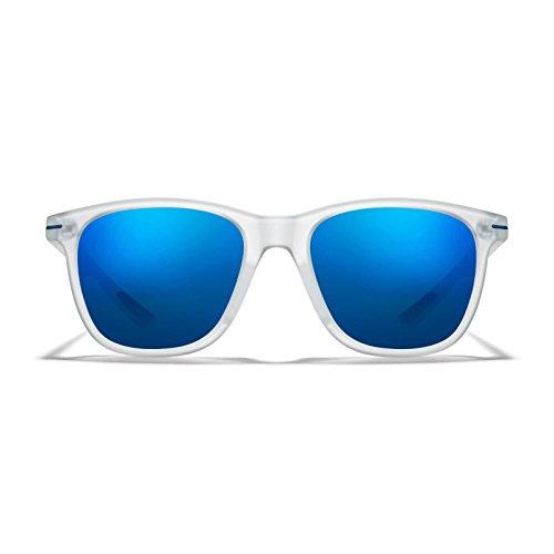 ROKA Performance Polarized Non Polarized Sunglasses