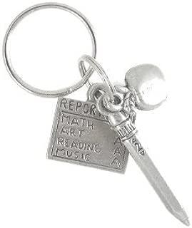 product image for Teacher Keyrings