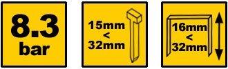 Powerplus POWAIR0311 8,3 8,3 8,3 bar Schwarz, Silber – Druckluftnagler (16–40 mm, 8,3 bar, 78,68 L, Schwarz, Silber) B004PGGPKY   Geeignet für Farbe  2c9dfe