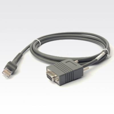 Zebra Technologies CBA-R01-S07PAR RS232 Cable, STD-DB9 Female, TXD ON 2, Straight, 7' Length (Zebra Label Serial Cable)