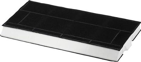 2x Aktivkohlefilter für Siemens LZ45501 für LI46630 LI48932