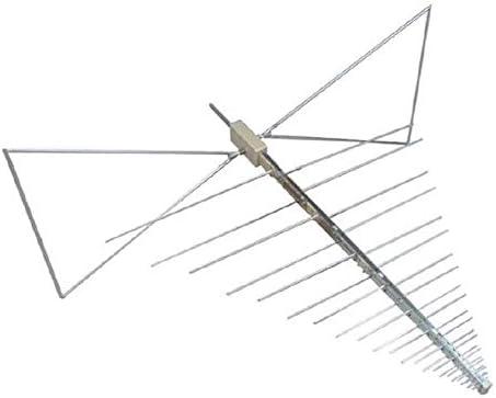 GSATT3100N6-1 N Type Female 0.03-1.0GHz Log Antena periódica ...