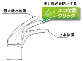 三栄水栓 洗髪用 シングルスプレー混合栓 ホース引き出し式