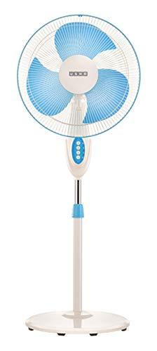 Usha Helix Pro High Speed 400MM Pedestal Fan (40), Blue