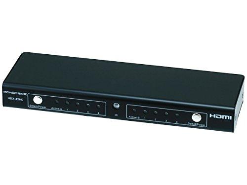 Matrix Powered Switch Remote Controller