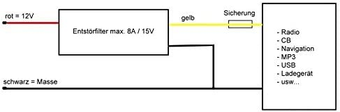 Filtro de interferencias para radio de 8 A radio de coche filtro radio poder ground-loop-aislante