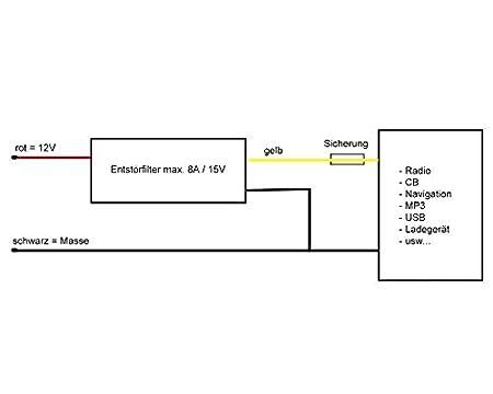 Filtro de interferencias para radio de 8 A radio de coche filtro radio poder ground-loop-aislante: Amazon.es: Electrónica