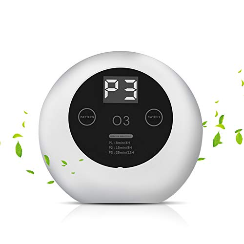 🥇 ICARE Maquinas de Ozono Generador de Ozono Doméstico con Enchufe
