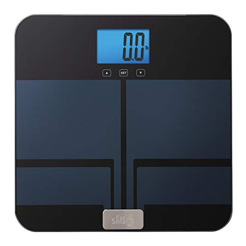 Best Body Composition Monitors
