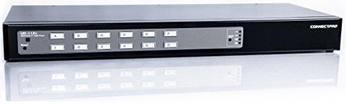 ConnectPro UD Series Kit USB DVI KVM switch w/ DDM & multi-hotkey (12 Port, 6 ft)