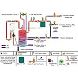 Solar Heating System Propane Hydronic Heating - Domestic Hot Water Boiler