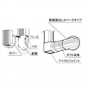 パナソニック 10個セット 《スッキリダクト Rシリーズ》 壁面取出しカバー Pタイプ ホワイト DAR275S_set