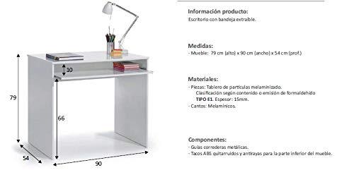 Mesa escritorio medidas