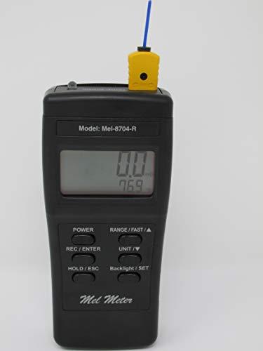 Top EMF Meters