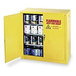 Eagle YPI-32 Safety Cabinet for Paint & Ink, 2 Door Manual Close, 40 gallon, 44\