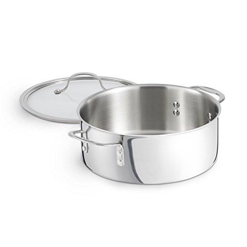 Cookware, Dutch Oven,