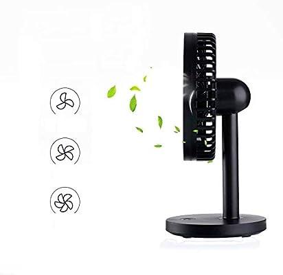 SCLL Mini Ventilador - USB de Escritorio Funcionamiento silencioso ...