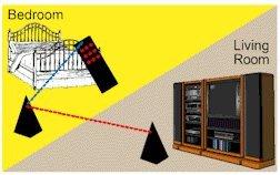 - X-10 Pro ST539 Powermid Wireless Transmitter