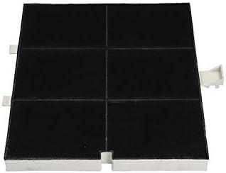 Filtro de carbón activado Campana extractora Bosch Siemens Neff Constructa 361047 00361047 DHZ5135 LZ51350 Z5117X5 Filtro 258 x 226 x 23 mm: Amazon.es: Grandes electrodomésticos