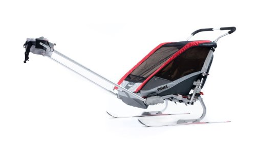 Thule Cross Country Skiing and Hiking Kit