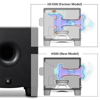 Amazon.com: Yamaha HS5 Powered Studio Monitor: Musical