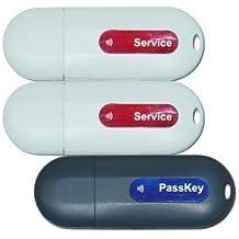 WWPass KeySet