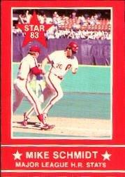 1983 Star Schmidt #8 Mike Schmidt/ML;HR Stats Near (Mike Schmidt Stats)