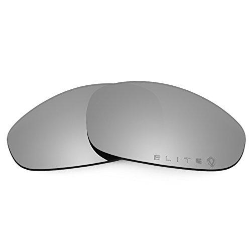 Revant Polarized Replacement Lenses for Oakley Juliet Elite Titanium - Lenses Juliet Oakley