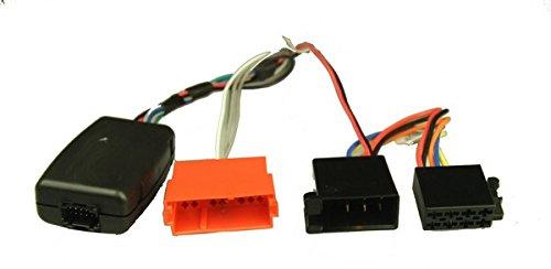CELSUS ASC2666 Stalk Interface